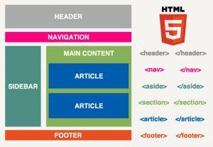 Desplazamiento horizontal en páginas web